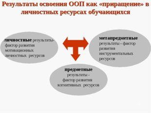 Результаты освоения ООП как «приращение» в личностных ресурсах обучающихся ли