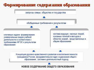 система ведущих научных теорий, основных понятий и методов в областях знаний