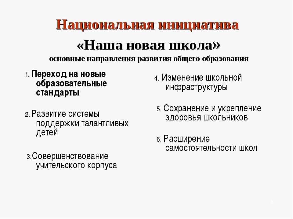 Национальная инициатива «Наша новая школа» основные направления развития общ...