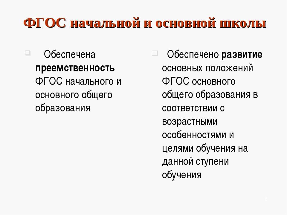 ФГОС начальной и основной школы Обеспечена преемственность ФГОС начального и...