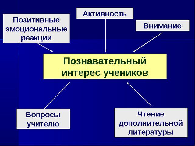 Активность Позитивные эмоциональные реакции Познавательный интерес учеников В...