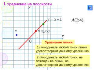 I. Уравнение на плоскости Уравнение линии: 1) Координаты любой точки линии у