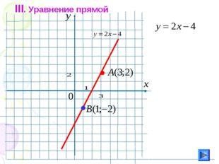 III. Уравнение прямой