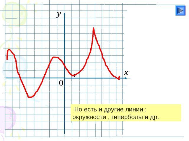 Но есть и другие линии : окружности , гиперболы и др.