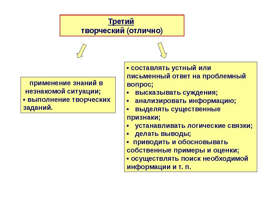 Третий творческий (отлично) • применение знаний в незнакомой ситуации; • выпо...