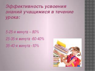Эффективность усвоения знаний учащимися в течение урока: 5-25-я минута – 80%