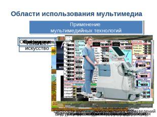 Области использования мультимедиа Применение мультимедийных технологий Образо
