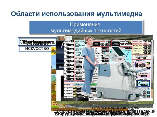 Области использования мультимедиа Применение мультимедийных технологий Образо...