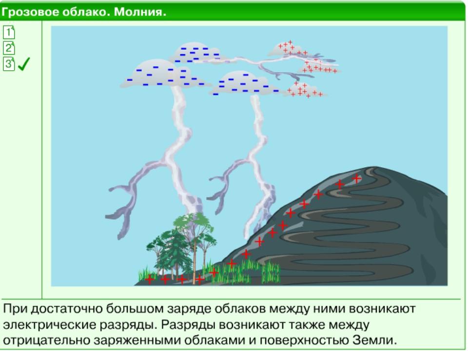 Гайнетдинова С.А., учитель физики МБОУ СОШ №40