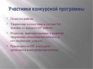 Участники конкурсной программы Педагоги района Творческие коллективы в состав