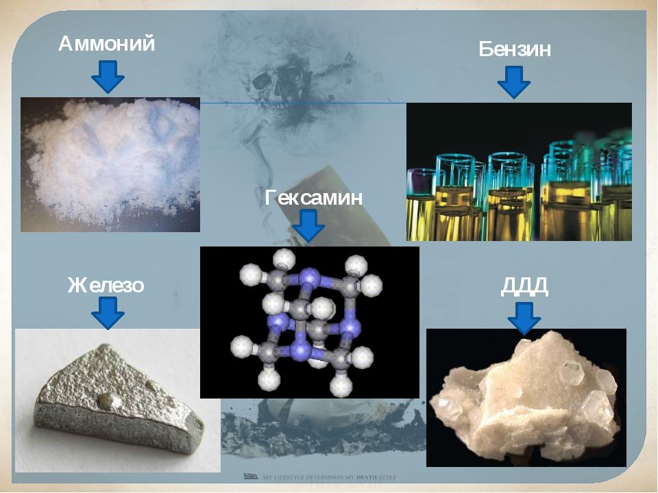 Аммоний Бензин Гексамин Железо ДДД
