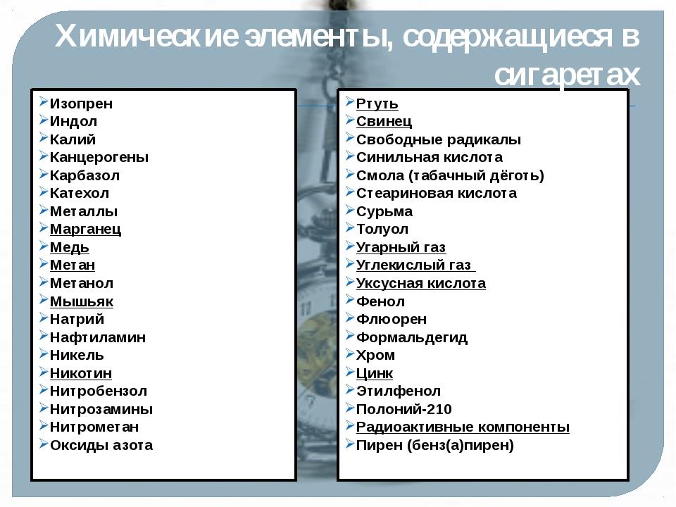 Изопрен Индол Калий Канцерогены Карбазол Катехол Металлы Марганец Медь Метан...