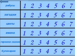 2 7 3 4 5 6 7 1 2 3 4 5 6 7 2 3 4 5 6 7 2 3 4 5 6 7 2 3 4 5 6 2 3 4 5 6 7 гер