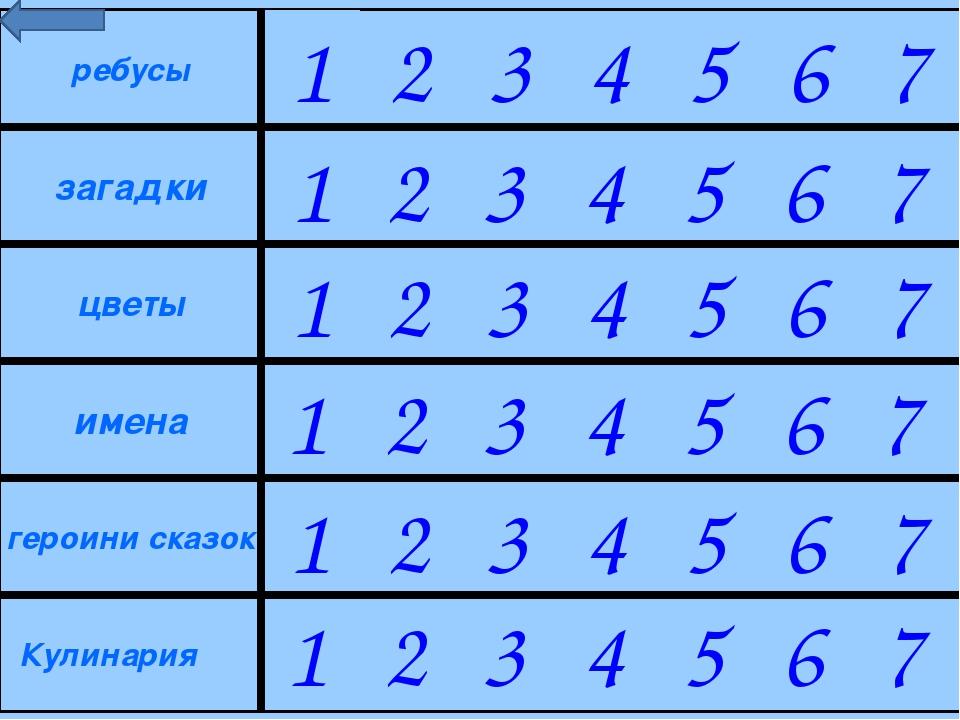 2 7 3 4 5 6 7 1 2 3 4 5 6 7 2 3 4 5 6 7 2 3 4 5 6 7 2 3 4 5 6 2 3 4 5 6 7 гер...
