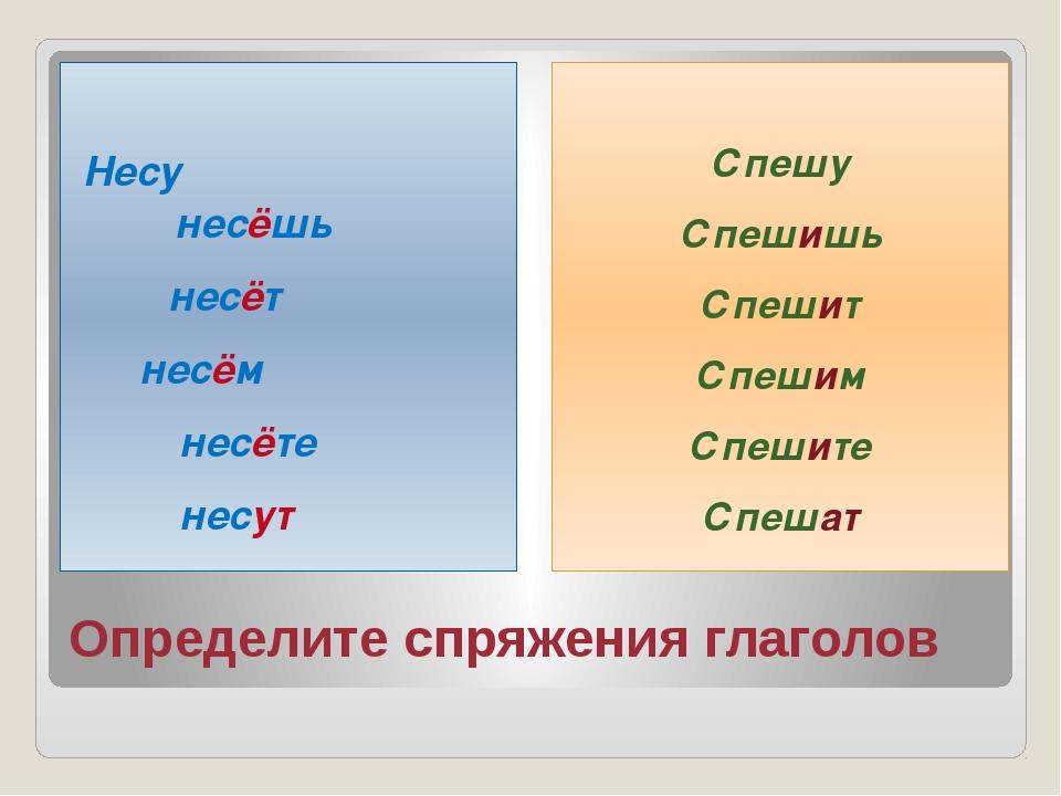 Определите спряжения глаголов Несу несёшь несёт несём несёте несут Спешу Спеш...
