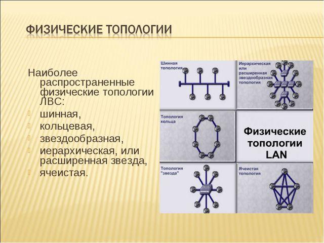 Наиболее распространенные физические топологии ЛВС: шинная, кольцевая, звездо...