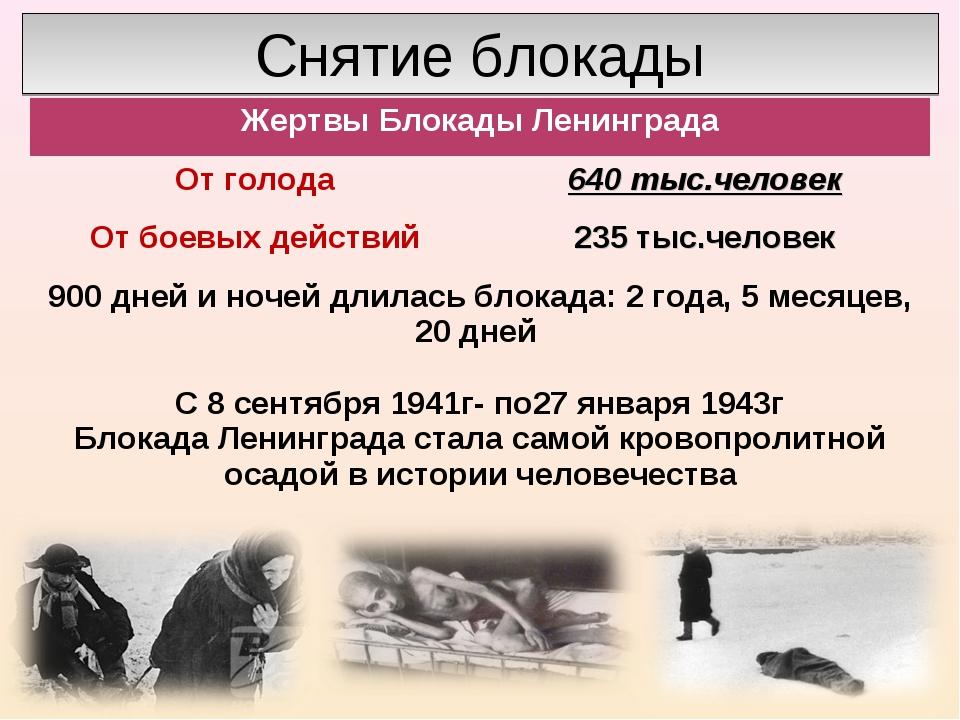 Снятие блокады Жертвы Блокады Ленинграда От голода640 тыс.человек От боевых...