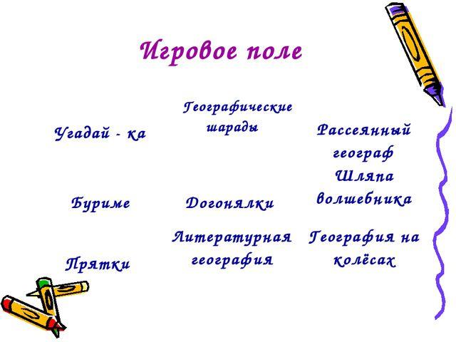 Игровое поле Угадай - ка Географические шарады Рассеянный географ Буриме...