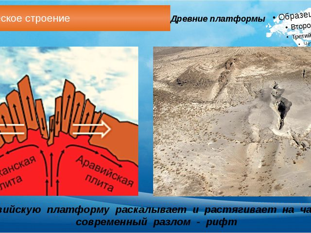Геологическое строение Древние платформы Аравийскую платформу раскалывает и р...