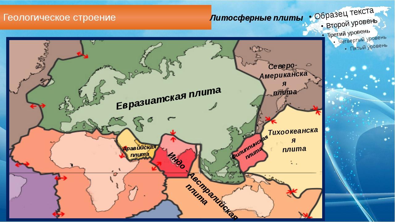 Геологическое строение Литосферные плиты Евразиатская плита Аравийская плита...