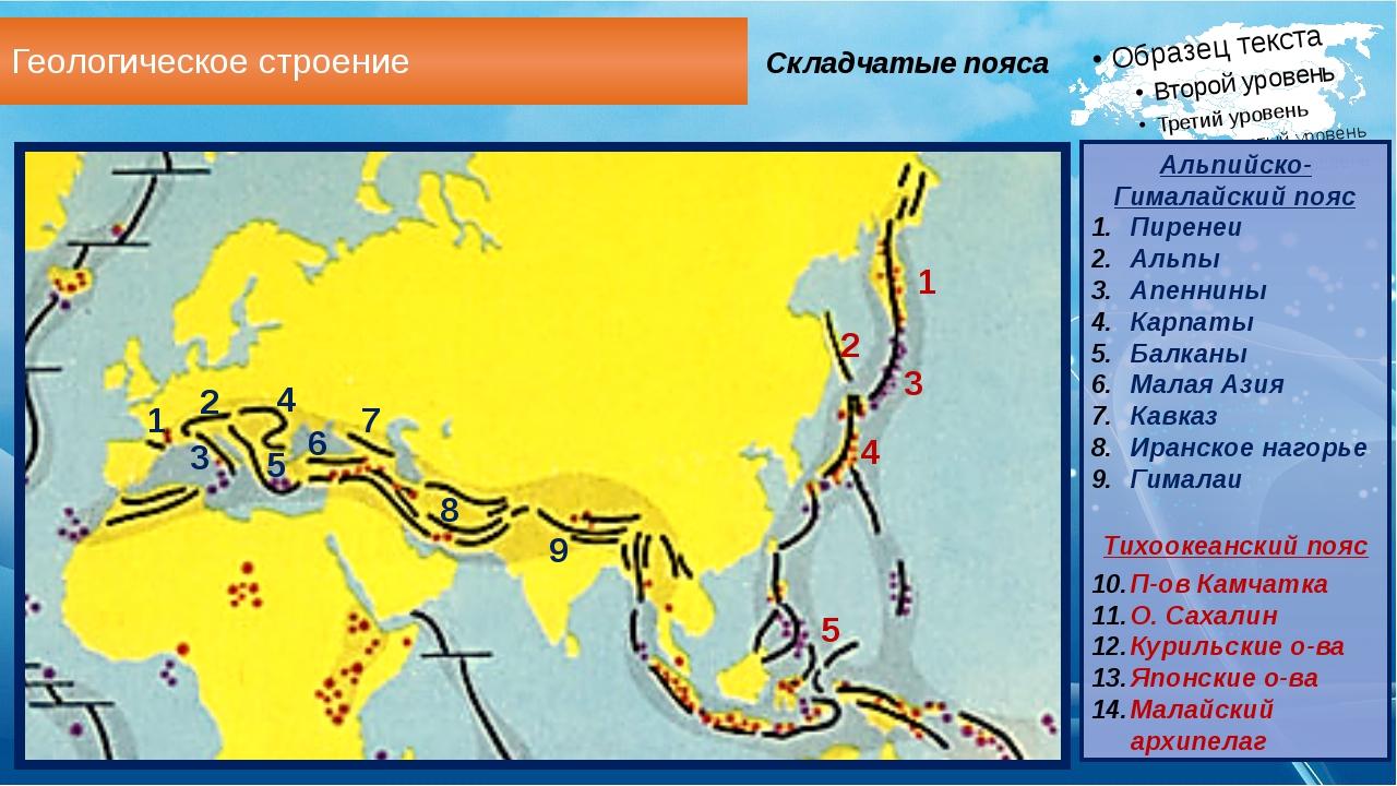 Геологическое строение Складчатые пояса Альпийско-Гималайский пояс Пиренеи Ал...
