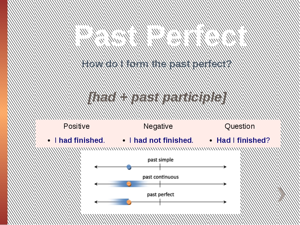 Past Perfect How do I form the past perfect? [had + past participle] Positive...