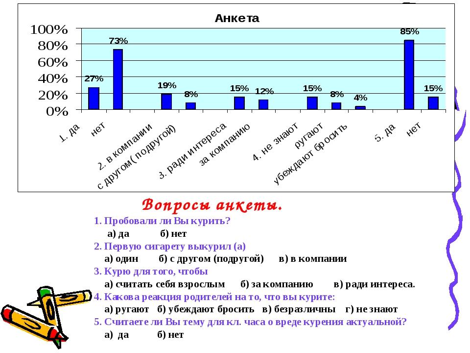 Вопросы анкеты. 1. Пробовали ли Вы курить? а) да б) нет 2. Первую сигарету в...