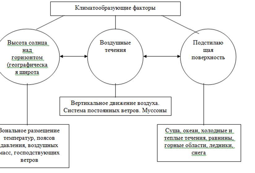 http://compendium.su/geographic/7klas_1/7klas_1.files/image018.jpg