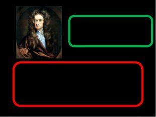 Тема урока: Первый закон Ньютона Учитель Предеина Т.А. «Сделал, что мог, пуст