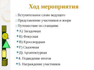 Вступительное слово ведущего Представление участников и жюри Путешествие по с