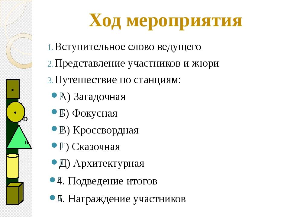Вступительное слово ведущего Представление участников и жюри Путешествие по с...