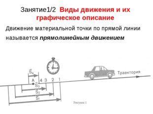 Занятие1/2 Виды движения и их графическое описание Движение материальной точк