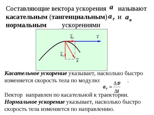 Составляющие вектора ускорения называют касательным (тангенциальным) и нормал...