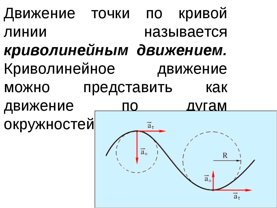 Движение точки по кривой линии называется криволинейным движением. Криволиней...