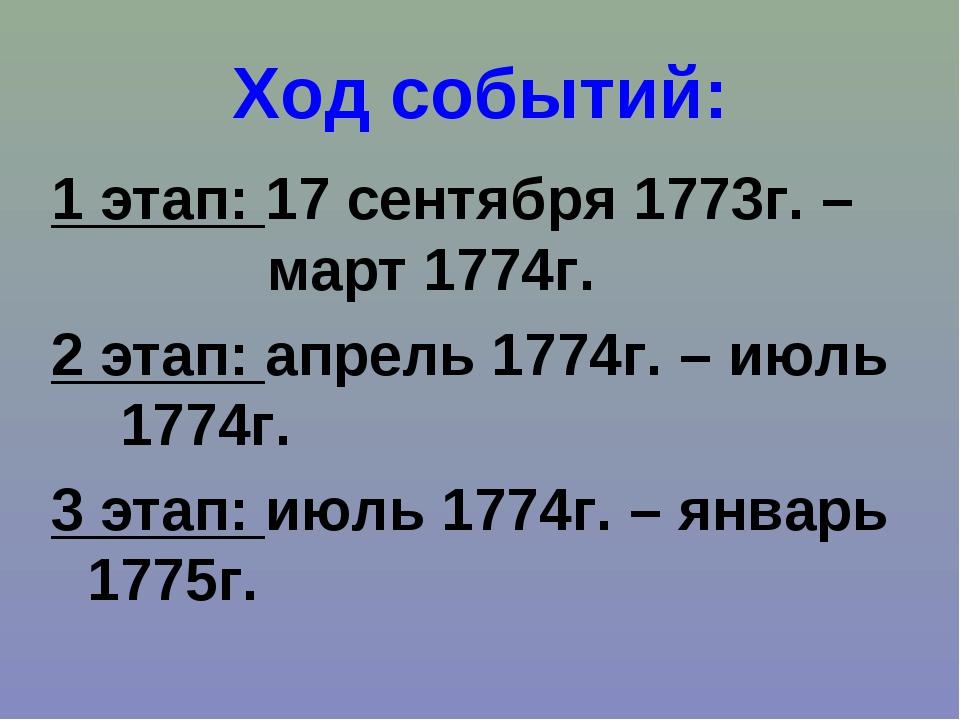Ход событий: 1 этап: 17 сентября 1773г. – март 1774г. 2 этап: апрель 1774г. –...
