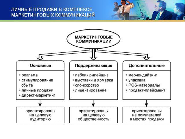 ЛИЧНЫЕ ПРОДАЖИ В КОМПЛЕКСЕ МАРКЕТИНГОВЫХ КОММУНИКАЦИЙ