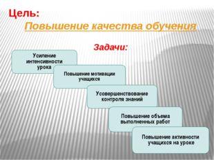 Санитарно-гигиенические требования 1.Лаконичность 2.Фон должен быть спокойных