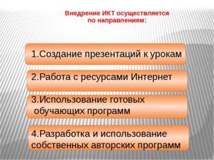 Внедрение ИКТ осуществляется по направлениям: 1.Создание презентаций к урока