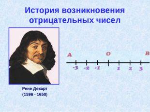 История возникновения отрицательных чисел В XVII в. францу́зский учёный Рене́