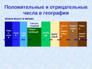 Положительные и отрицательные числа в географии На физи́ческой ка́рте ми́ра у