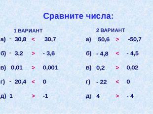 1 ВАРИАНТ 2 ВАРИАНТ 30,8 3,2 0,01 20,4 1 30,7 - 3,6 0,001 0 -1 а) б) в) г) д)