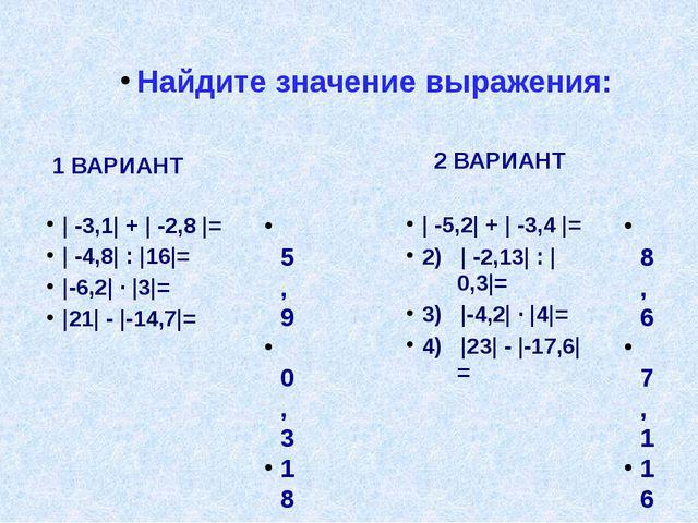 Найдите значение выражения: | -3,1| + | -2,8 |= | -4,8| : |16|= |-6,2| ∙ |3|=...