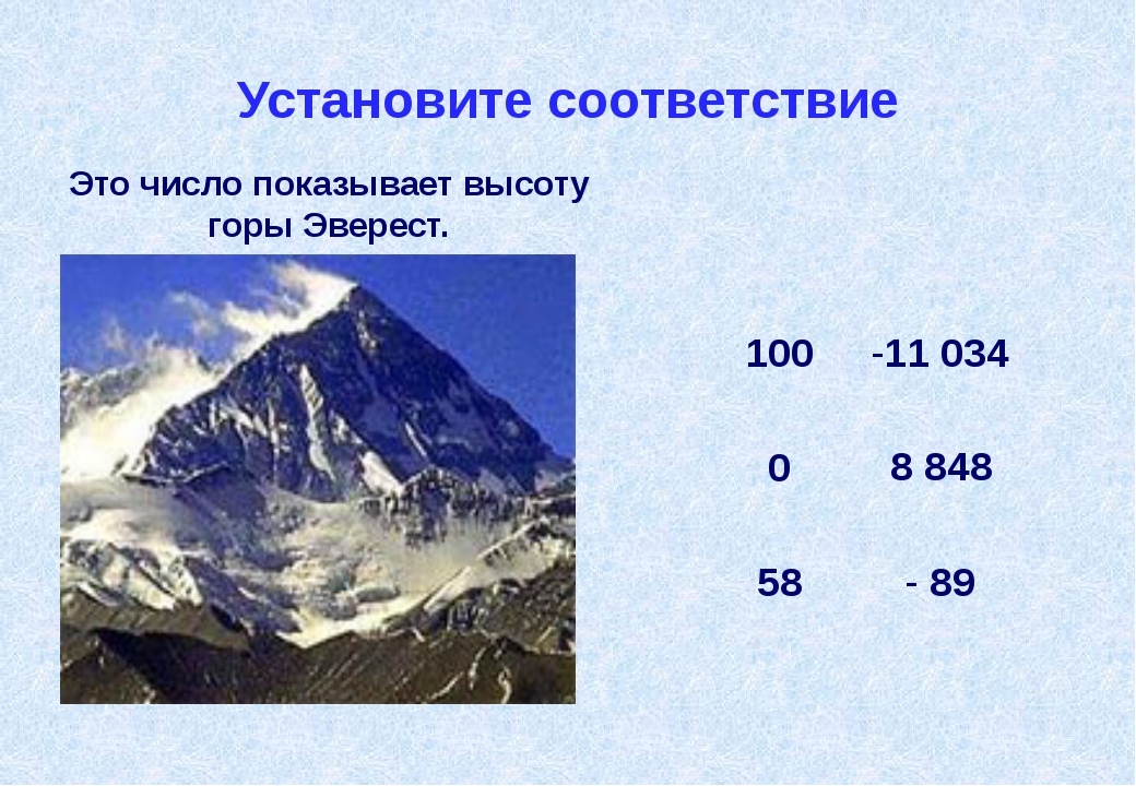 Установите соответствие Это число показывает высоту горы Эверест. 8 848 100 -...