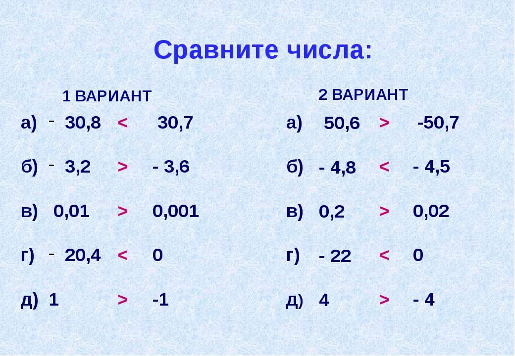 1 ВАРИАНТ 2 ВАРИАНТ 30,8 3,2 0,01 20,4 1 30,7 - 3,6 0,001 0 -1 а) б) в) г) д)...