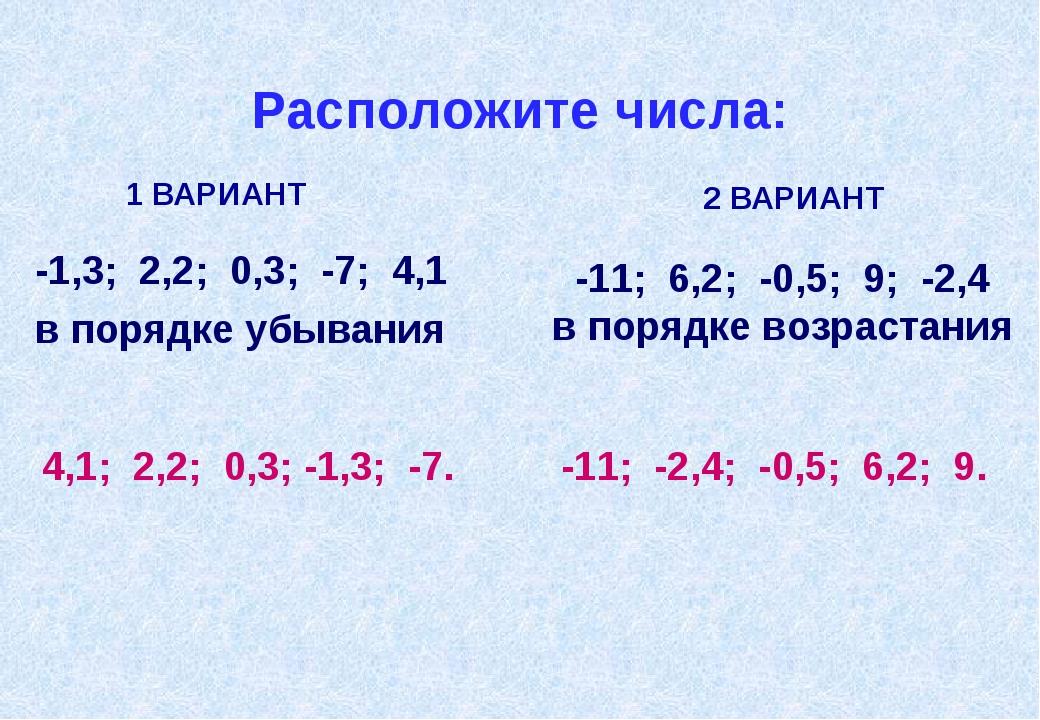 Расположите числа: -1,3; 2,2; 0,3; -7; 4,1 в порядке убывания 1 ВАРИАНТ -11;...