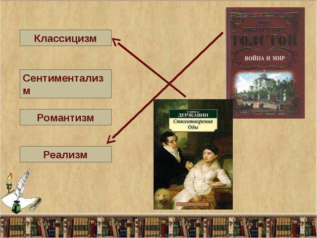 Критический реализм Историческая эпоха Отличительные черты Представители Веду...