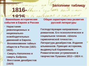 Заполним таблицу 1816- 1825 Господствующее направление— романтизм. Его псих