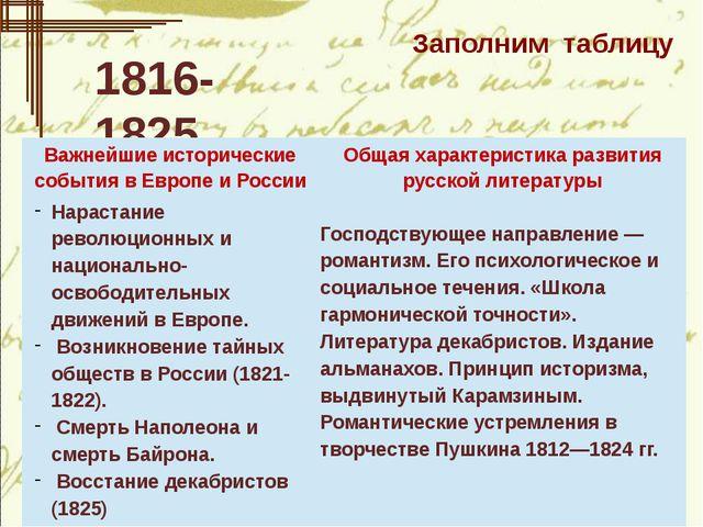 Заполним таблицу 1816- 1825 Господствующее направление— романтизм. Его псих...