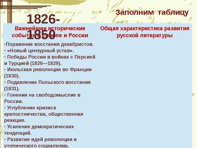 Заполним таблицу 1826- 1850 Важнейшие исторические события в Европе и России...