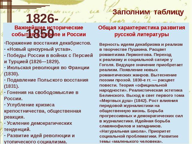 Заполним таблицу 1826- 1850 Верность идеям декабризма и реализм в творчестве...